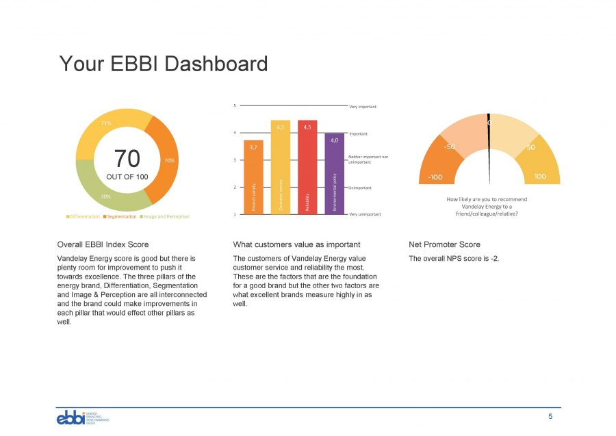 ebbi_report_vandelay_energy_Page_05