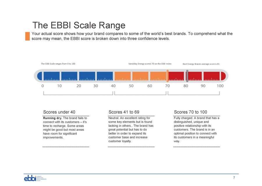 ebbi_report_vandelay_energy_Page_07